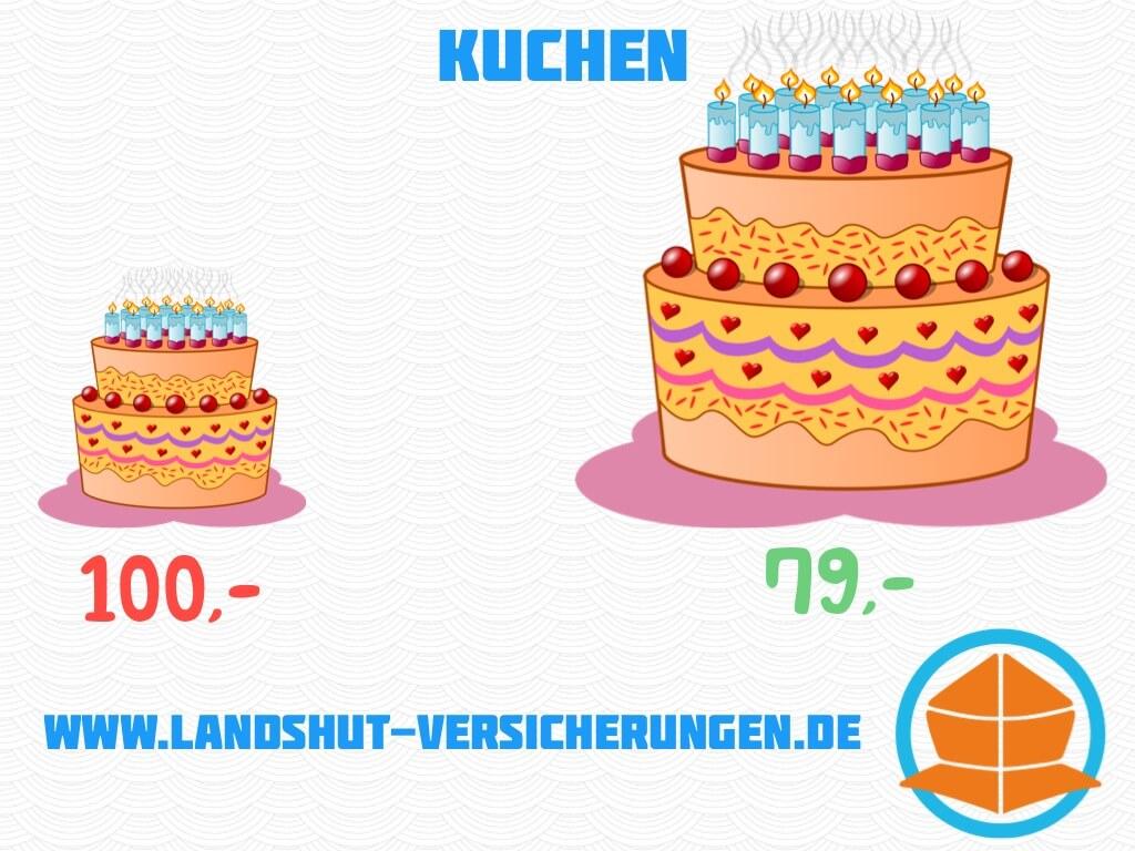 Kuchenvergleich